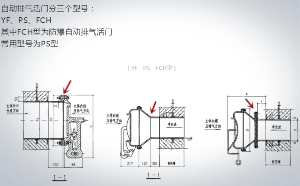 防爆自动排气活门结构示意图