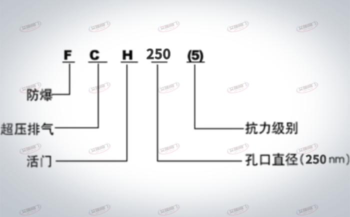 防爆超压排气活门型号